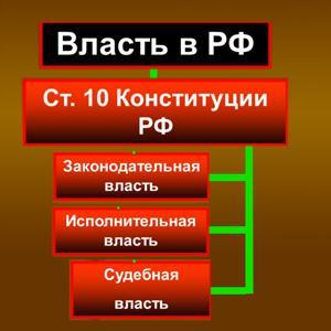 Органы власти Немчиновки