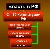 Органы власти в Немчиновке